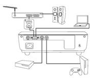 Проекторы Optoma серия DS
